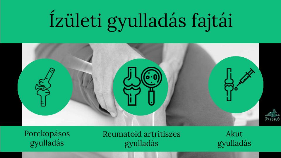 ízületi fertőzés és kezelés hogyan kezeljük ulnaris artrózist