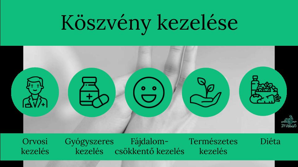 chernyshevsky ízületek kezelése