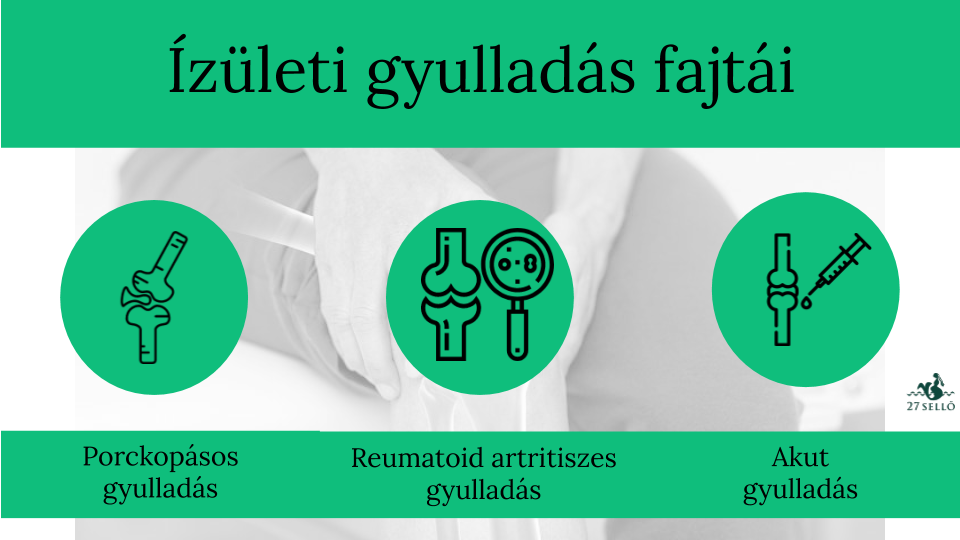 az egész test izomízületei fájnak a térd gonartrózisa 1-2 fokos kezelés
