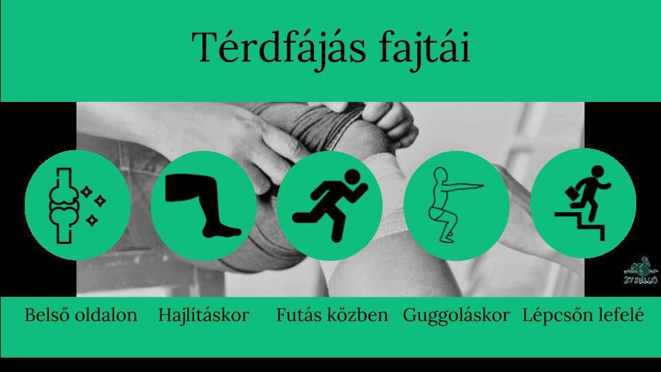 a lábak ízületei térd fáj, hogyan kell kezelni ízületek kenőcsének fájdalomkezelése