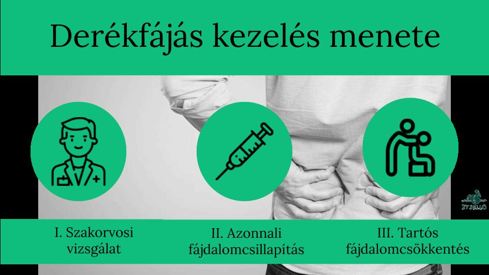 kenőcs a fájdalomra a térdízület fórumában hatékony fájdalomcsillapító a csípőízületeken