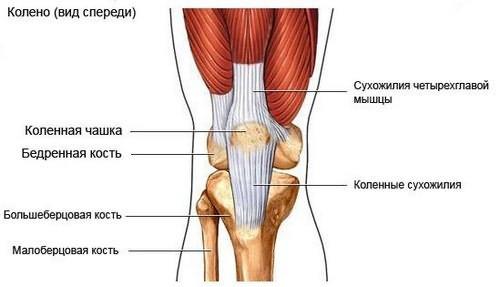lábfájdalom bokaízület ízületi gyulladás hogyan kezelhető vélemények