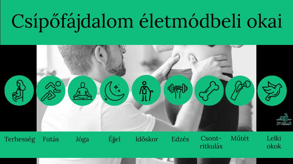 fájdalom a jobb oldali csípőízületekben pirogov közös kezelés