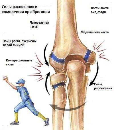 láb- és ízületi fájdalomkezelés