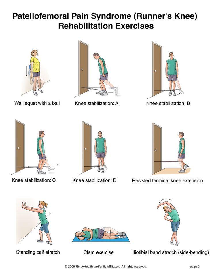 éhség és ízületi kezelés térdízületi fájdalom az alsó lábig